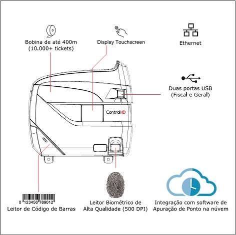 diagrama idclass